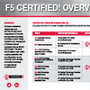 F5 Certification